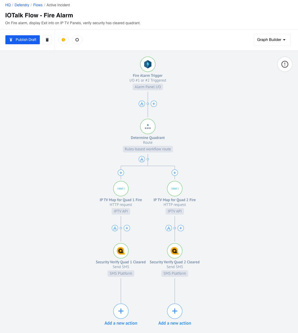 IoTalk Workflow